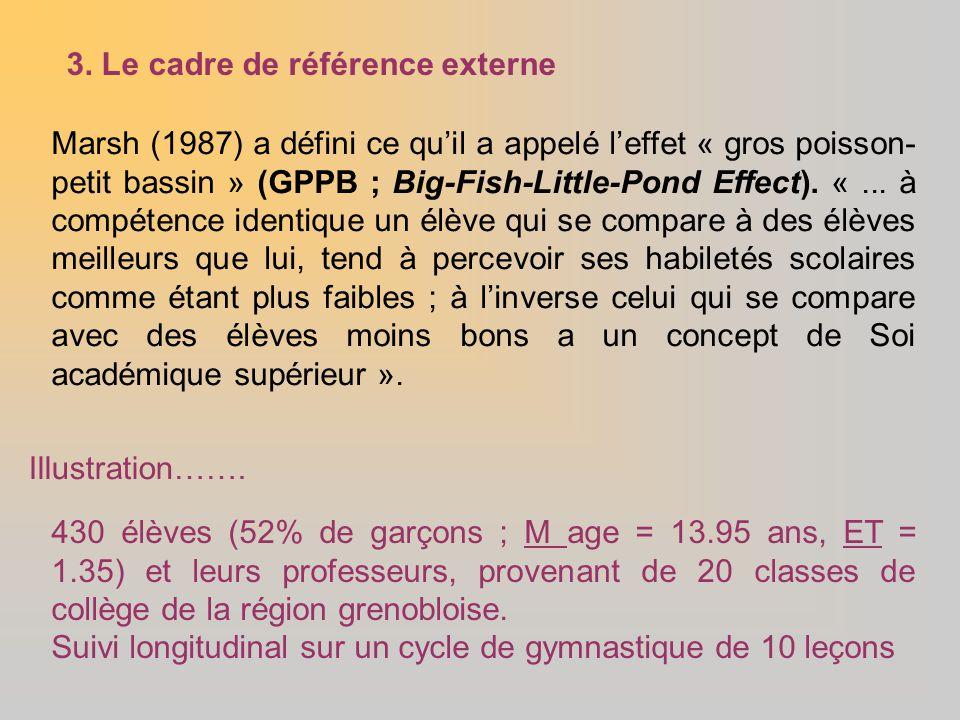 3. Le cadre de référence externe