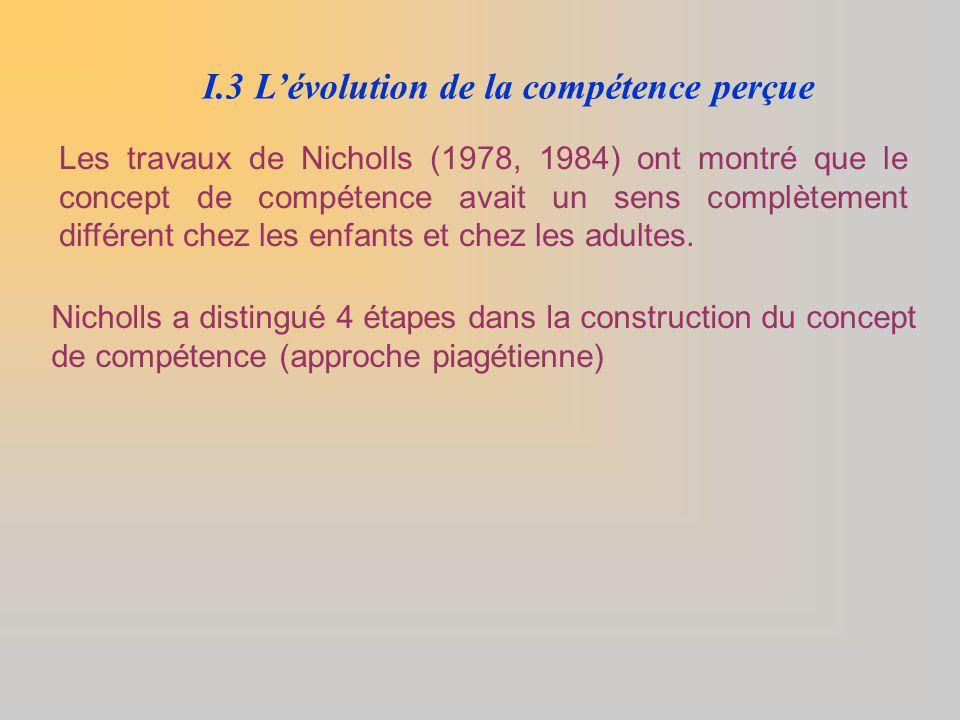 I.3 L'évolution de la compétence perçue