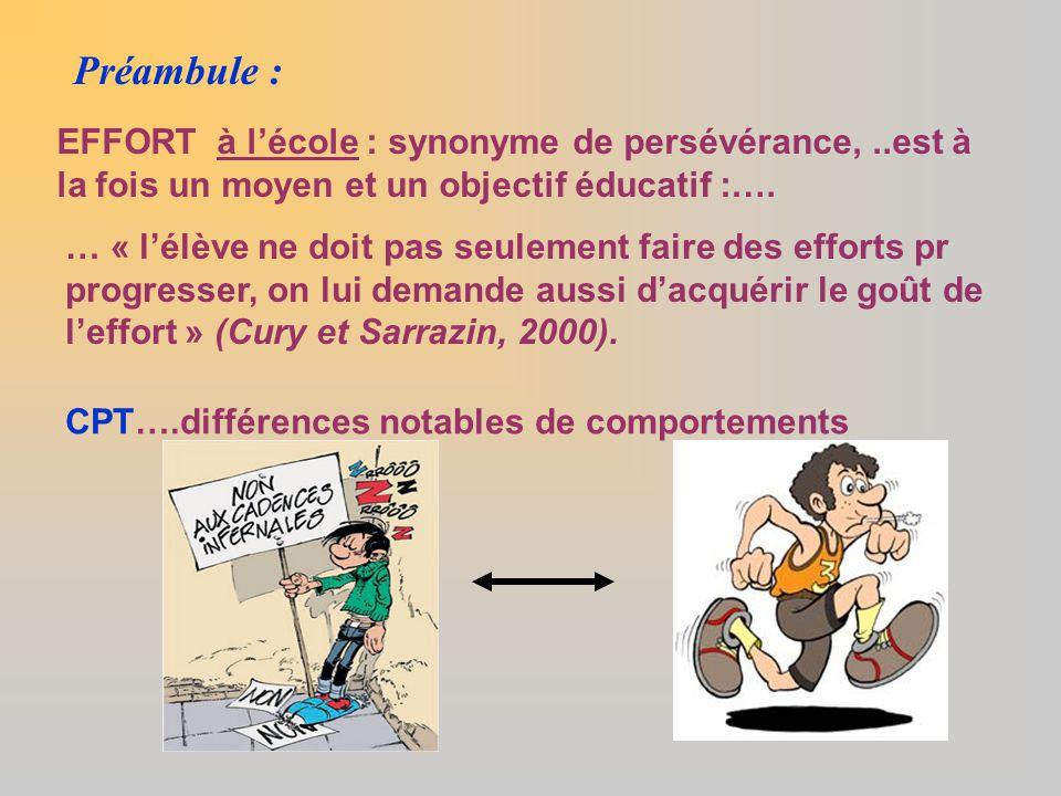 Préambule : EFFORT à l'école : synonyme de persévérance, ..est à la fois un moyen et un objectif éducatif :….