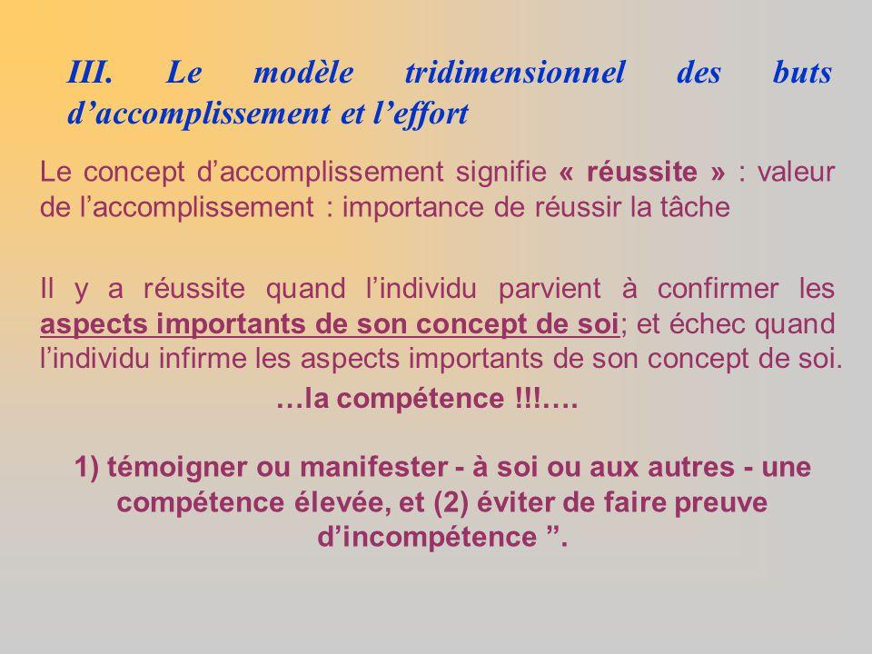 III. Le modèle tridimensionnel des buts d'accomplissement et l'effort