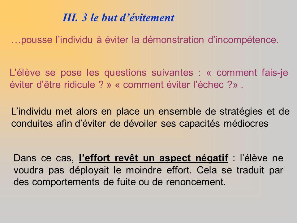 III. 3 le but d'évitement …pousse l'individu à éviter la démonstration d'incompétence.