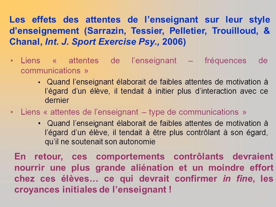 Les effets des attentes de l'enseignant sur leur style d'enseignement (Sarrazin, Tessier, Pelletier, Trouilloud, & Chanal, Int. J. Sport Exercise Psy., 2006)