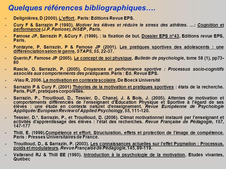 Quelques références bibliographiques….