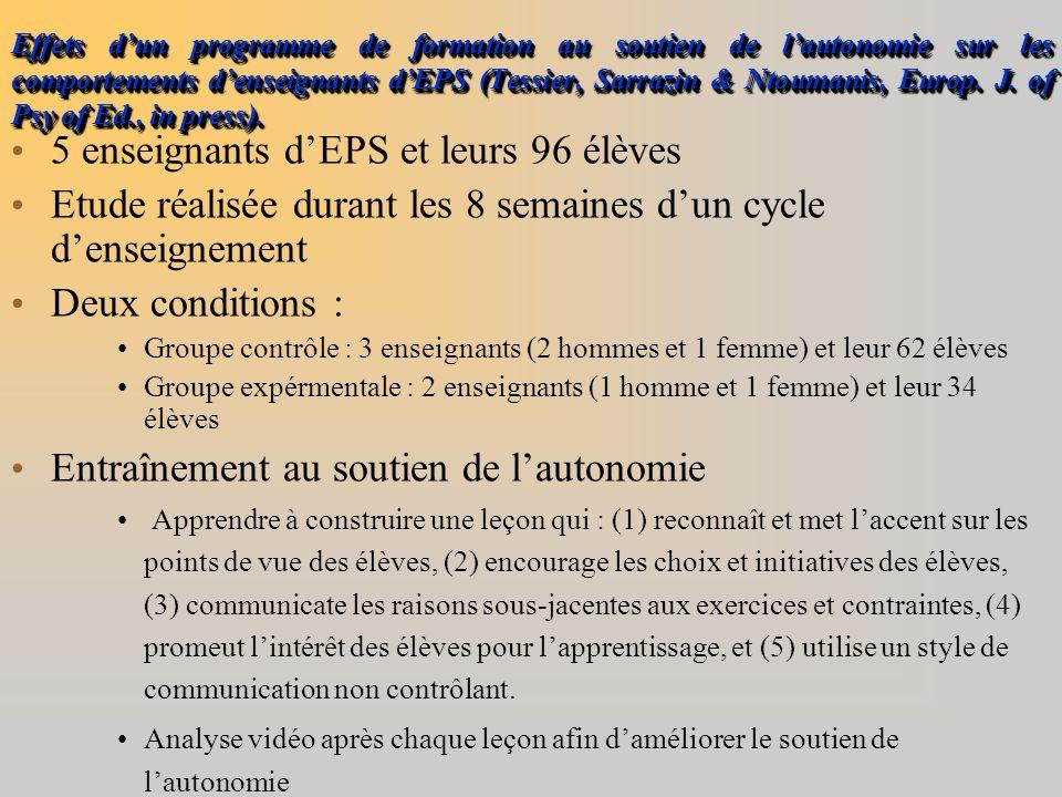 5 enseignants d'EPS et leurs 96 élèves