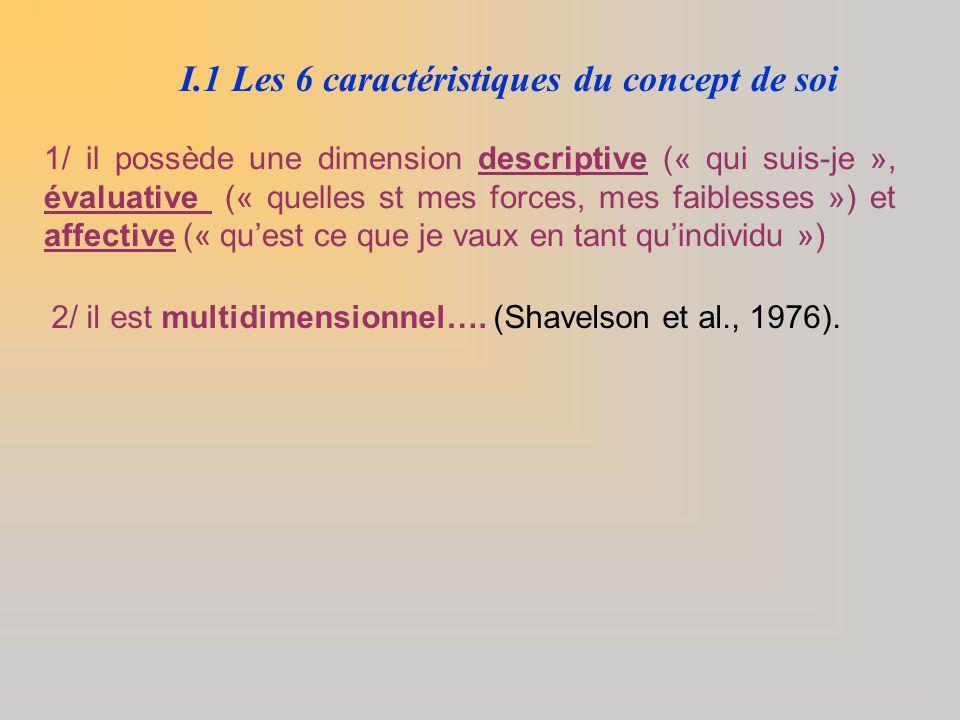 I.1 Les 6 caractéristiques du concept de soi