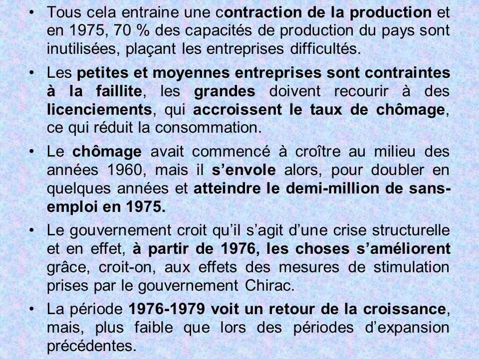 Tous cela entraine une contraction de la production et en 1975, 70 % des capacités de production du pays sont inutilisées, plaçant les entreprises difficultés.