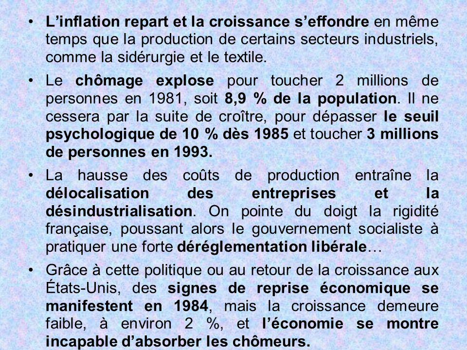 L'inflation repart et la croissance s'effondre en même temps que la production de certains secteurs industriels, comme la sidérurgie et le textile.