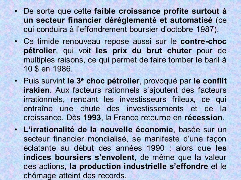 De sorte que cette faible croissance profite surtout à un secteur financier déréglementé et automatisé (ce qui conduira à l'effondrement boursier d'octobre 1987).