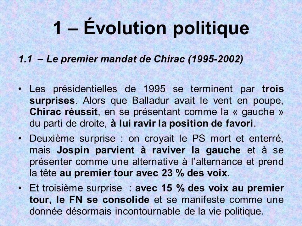 1 – Évolution politique 1.1 – Le premier mandat de Chirac (1995-2002)