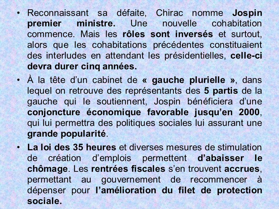 Reconnaissant sa défaite, Chirac nomme Jospin premier ministre