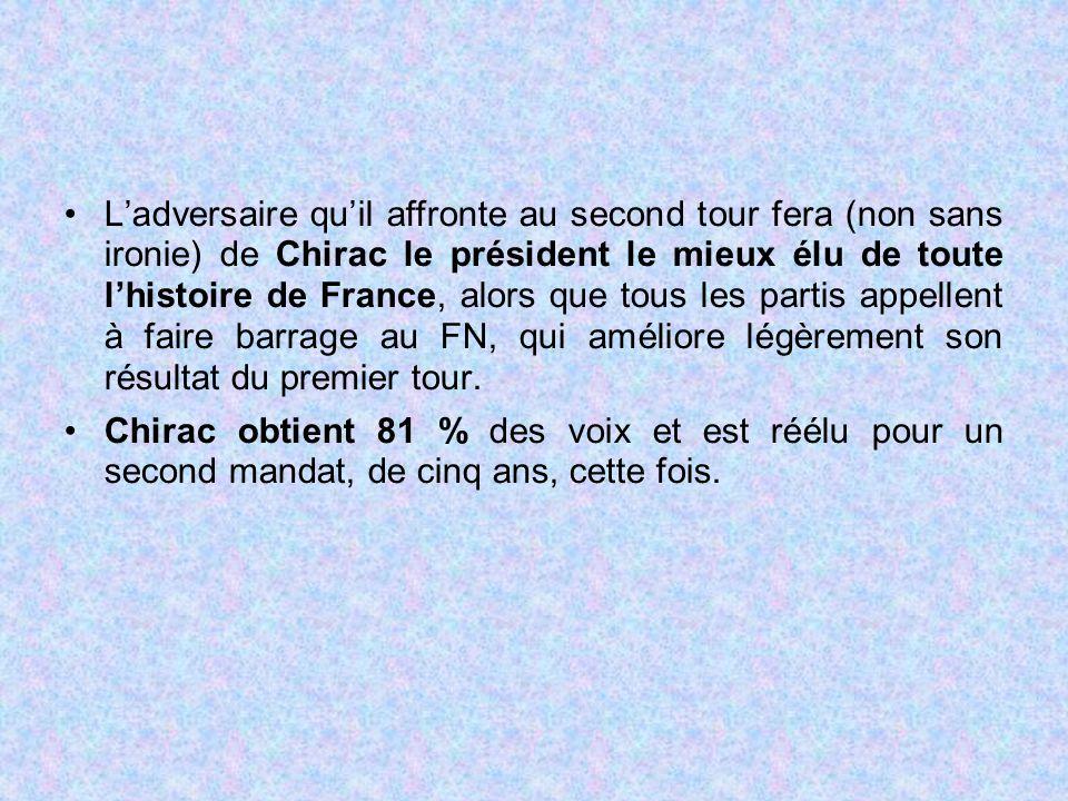 L'adversaire qu'il affronte au second tour fera (non sans ironie) de Chirac le président le mieux élu de toute l'histoire de France, alors que tous les partis appellent à faire barrage au FN, qui améliore légèrement son résultat du premier tour.