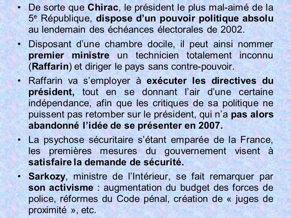 De sorte que Chirac, le président le plus mal-aimé de la 5e République, dispose d'un pouvoir politique absolu au lendemain des échéances électorales de 2002.