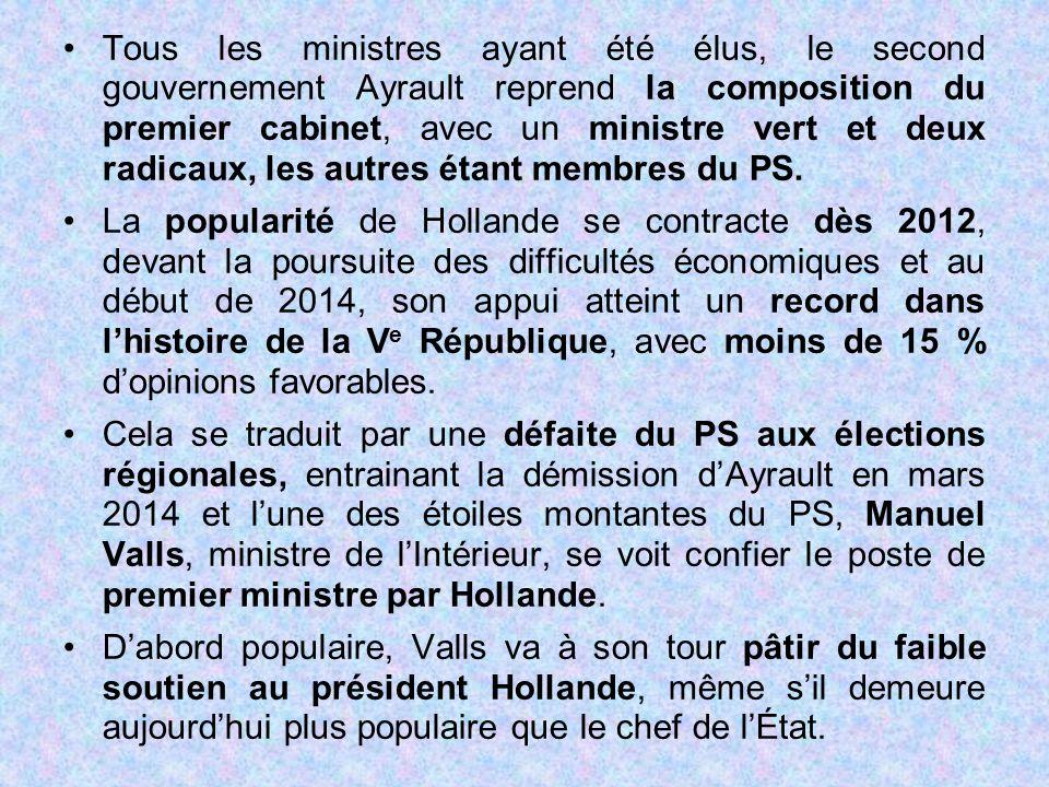 Tous les ministres ayant été élus, le second gouvernement Ayrault reprend la composition du premier cabinet, avec un ministre vert et deux radicaux, les autres étant membres du PS.