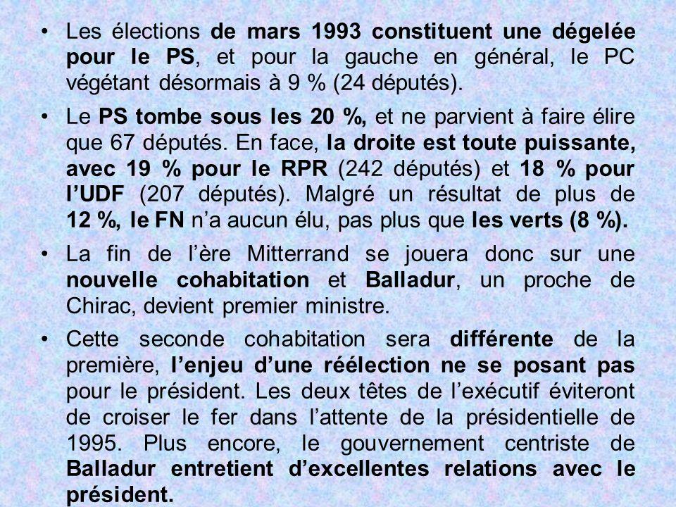 Les élections de mars 1993 constituent une dégelée pour le PS, et pour la gauche en général, le PC végétant désormais à 9 % (24 députés).