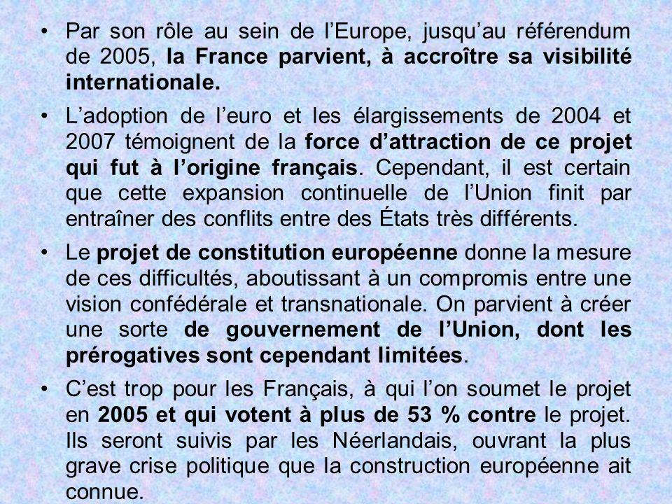 Par son rôle au sein de l'Europe, jusqu'au référendum de 2005, la France parvient, à accroître sa visibilité internationale.