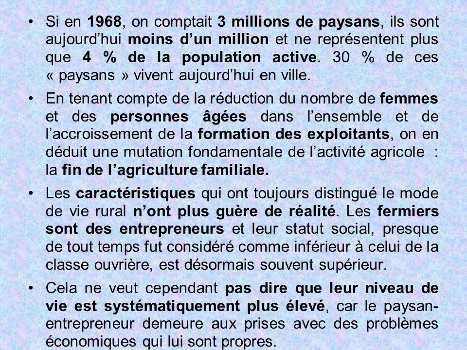 Si en 1968, on comptait 3 millions de paysans, ils sont aujourd'hui moins d'un million et ne représentent plus que 4 % de la population active. 30 % de ces « paysans » vivent aujourd'hui en ville.