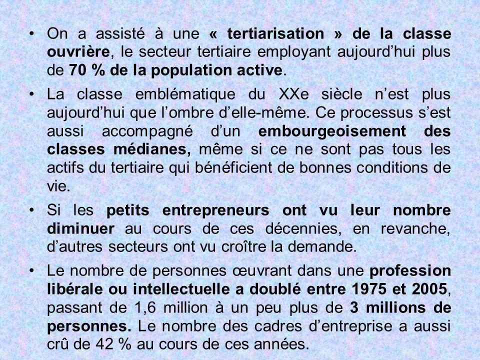 On a assisté à une « tertiarisation » de la classe ouvrière, le secteur tertiaire employant aujourd'hui plus de 70 % de la population active.