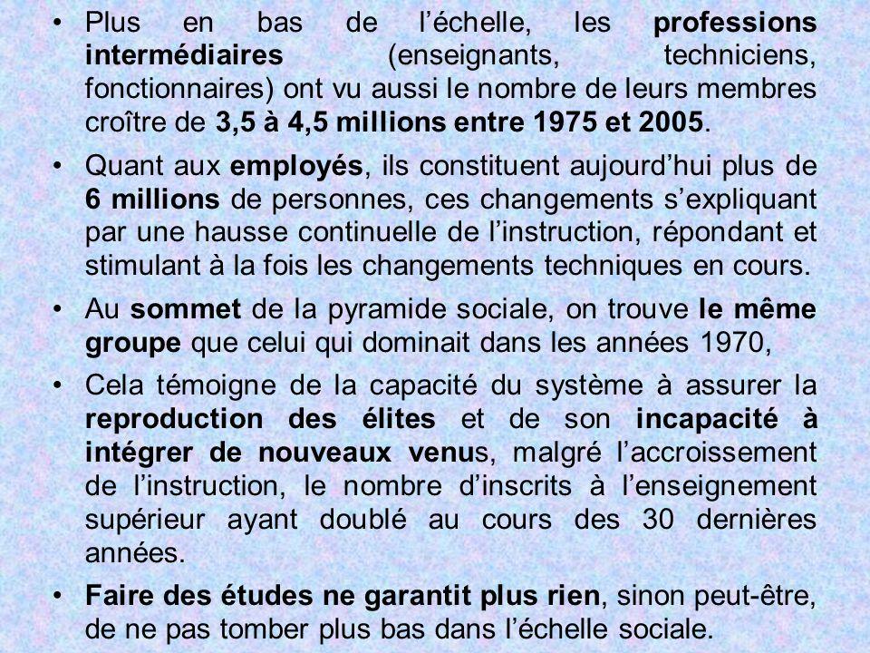Plus en bas de l'échelle, les professions intermédiaires (enseignants, techniciens, fonctionnaires) ont vu aussi le nombre de leurs membres croître de 3,5 à 4,5 millions entre 1975 et 2005.
