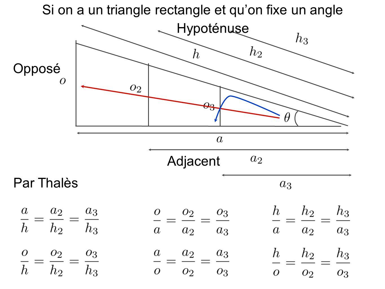 Si on a un triangle rectangle et qu'on fixe un angle