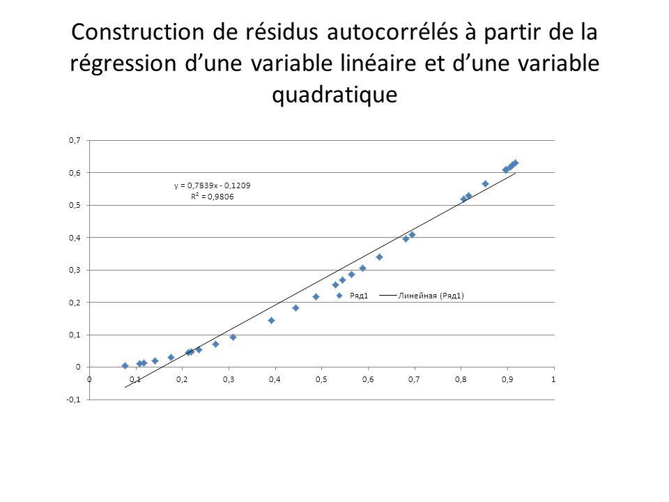 Construction de résidus autocorrélés à partir de la régression d'une variable linéaire et d'une variable quadratique