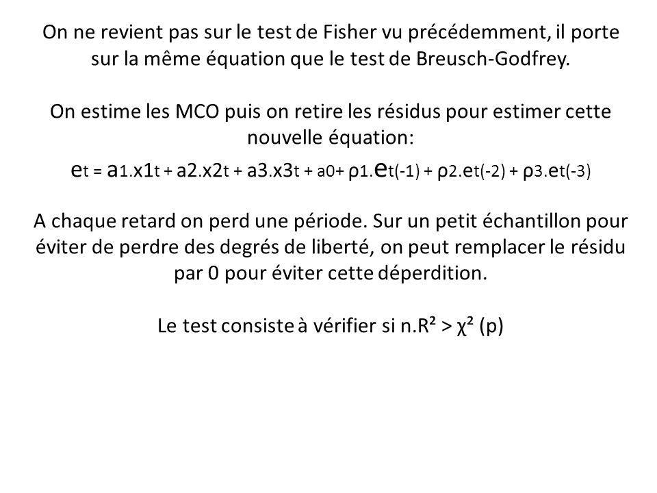 On ne revient pas sur le test de Fisher vu précédemment, il porte sur la même équation que le test de Breusch-Godfrey.