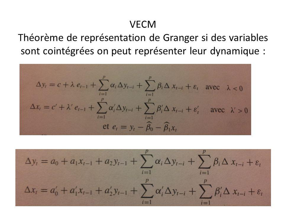 VECM Théorème de représentation de Granger si des variables sont cointégrées on peut représenter leur dynamique :