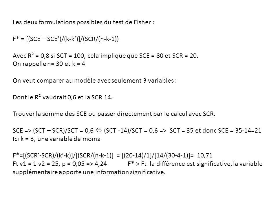 Les deux formulations possibles du test de Fisher :