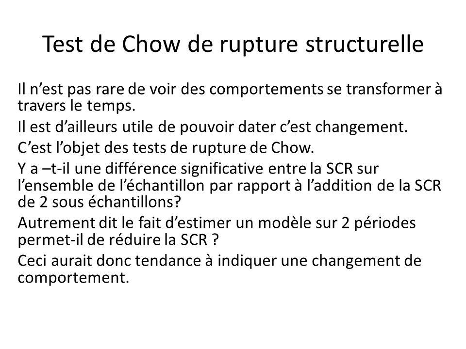 Test de Chow de rupture structurelle