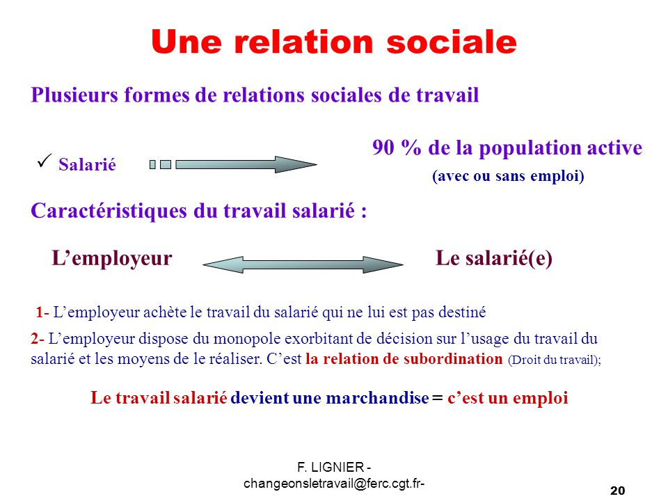 Le travail salarié devient une marchandise = c'est un emploi