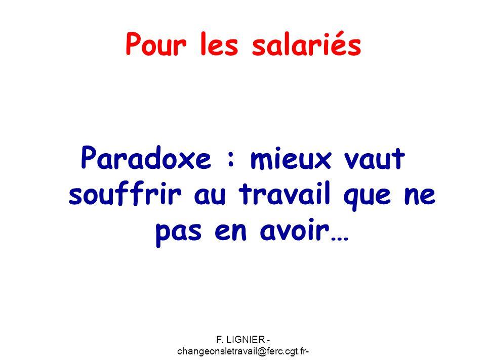 Paradoxe : mieux vaut souffrir au travail que ne pas en avoir…