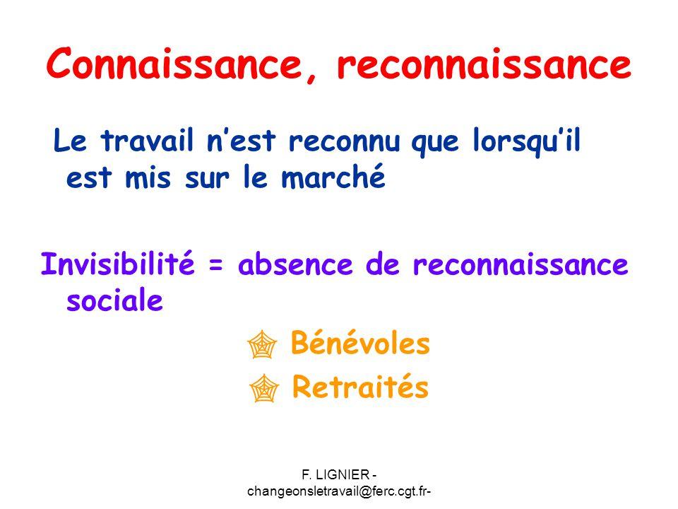 Connaissance, reconnaissance