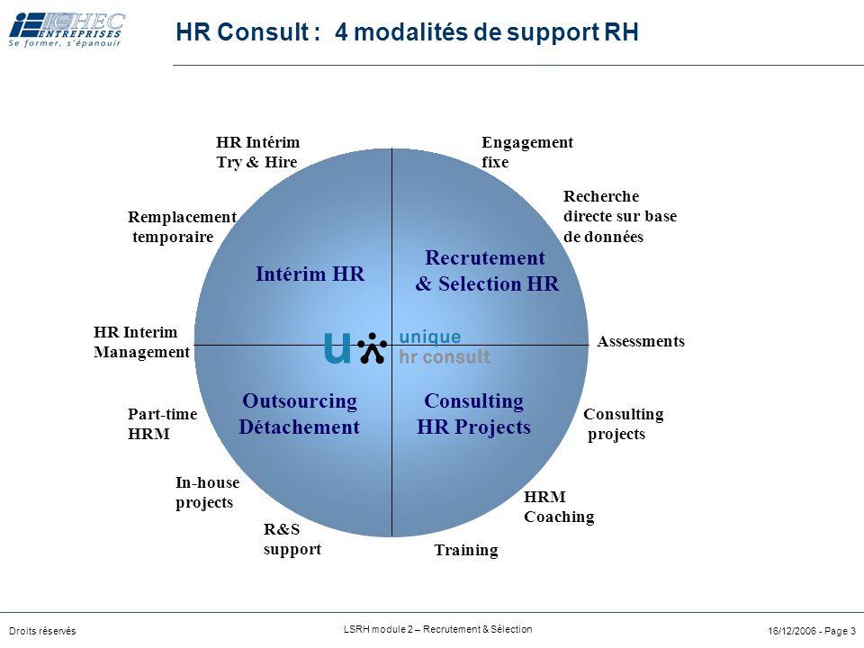HR Consult : 4 modalités de support RH
