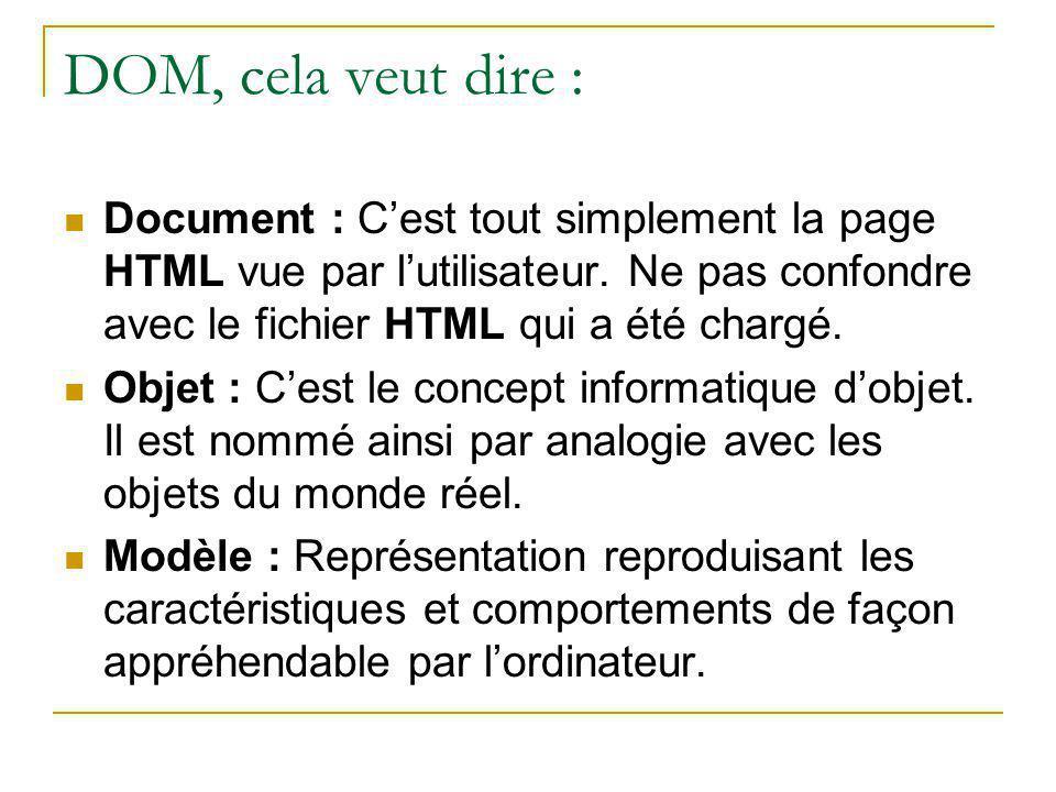 DOM, cela veut dire : Document : C'est tout simplement la page HTML vue par l'utilisateur. Ne pas confondre avec le fichier HTML qui a été chargé.