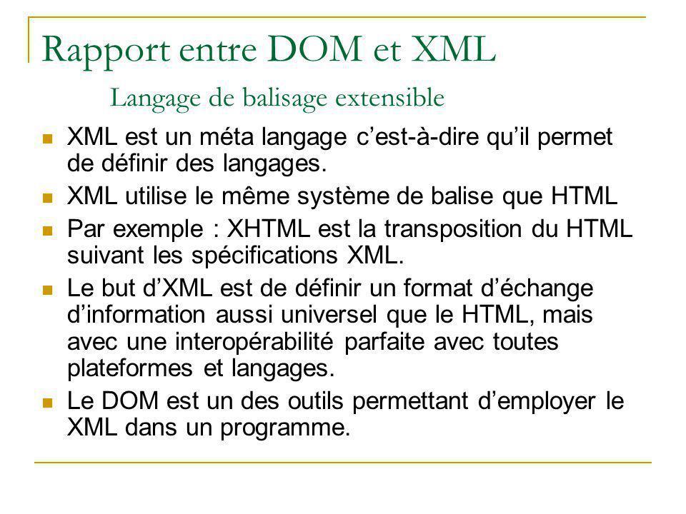 Rapport entre DOM et XML Langage de balisage extensible