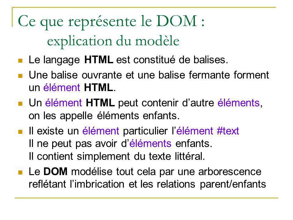 Ce que représente le DOM : explication du modèle