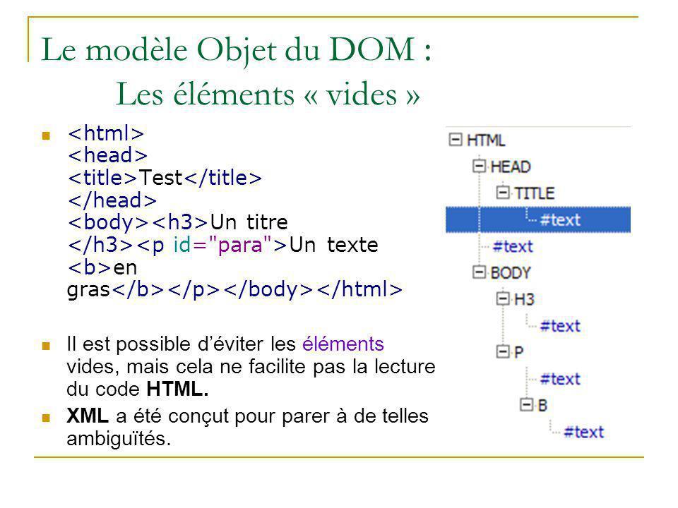 Le modèle Objet du DOM : Les éléments « vides »