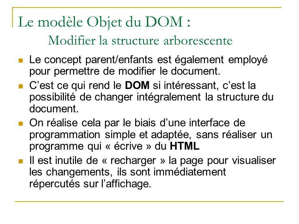 Le modèle Objet du DOM : Modifier la structure arborescente