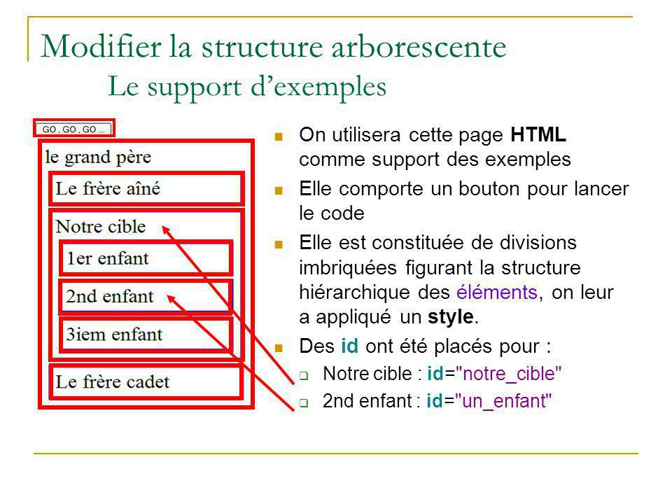 Modifier la structure arborescente Le support d'exemples