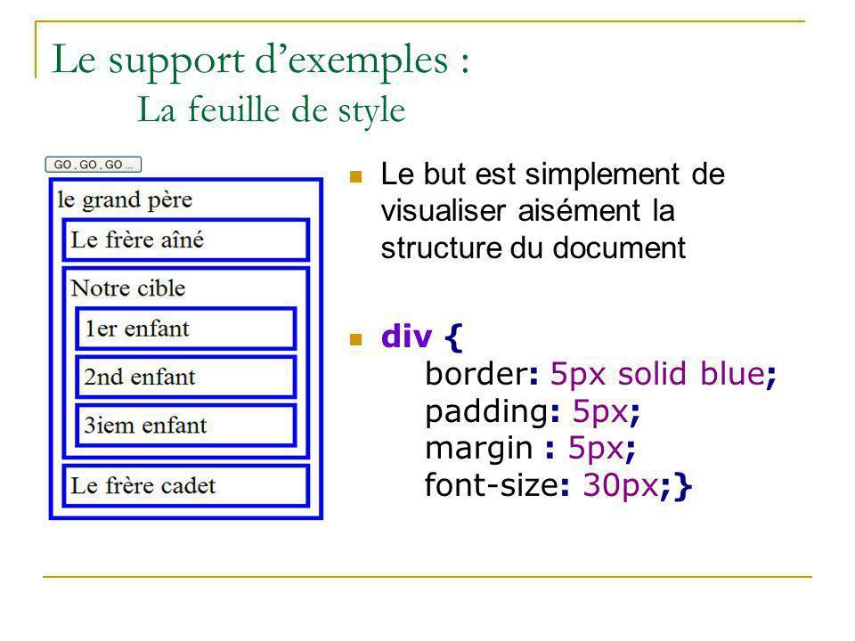 Le support d'exemples : La feuille de style