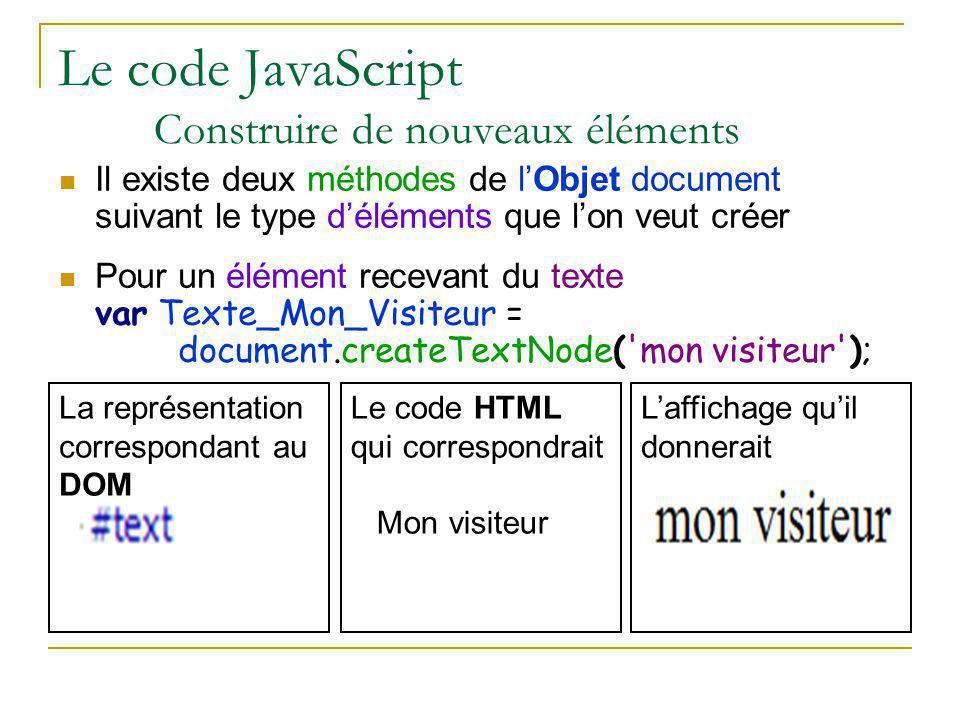 Le code JavaScript Construire de nouveaux éléments