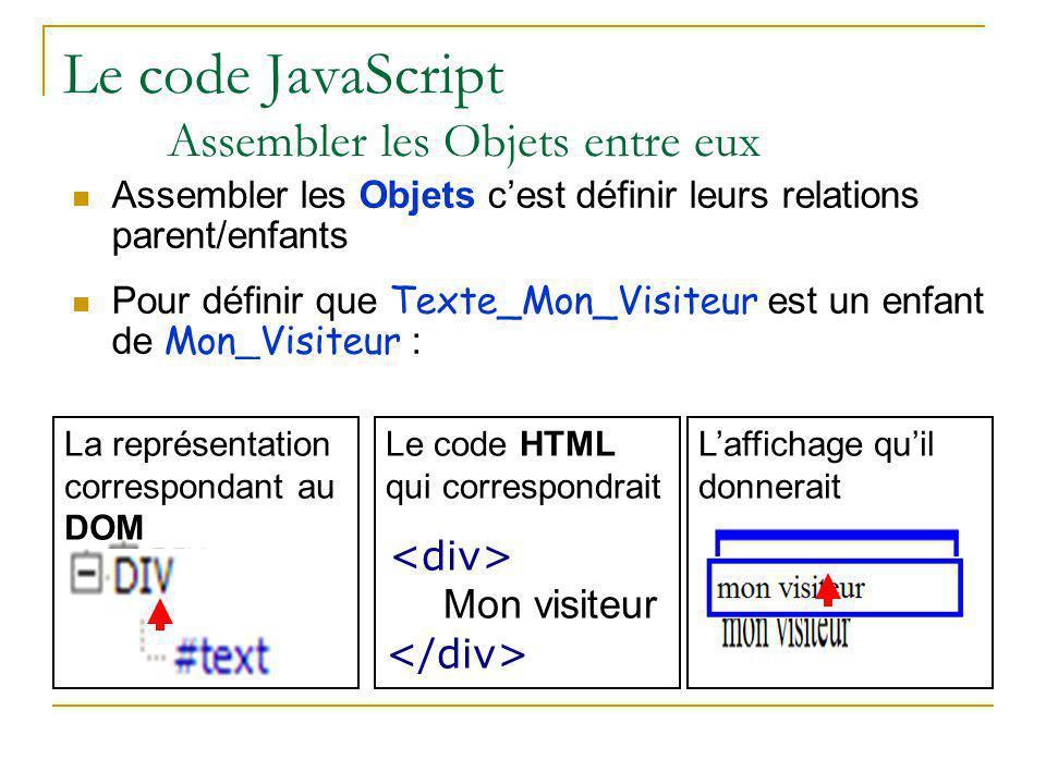 Le code JavaScript Assembler les Objets entre eux