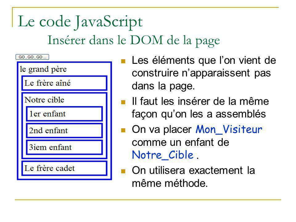 Le code JavaScript Insérer dans le DOM de la page