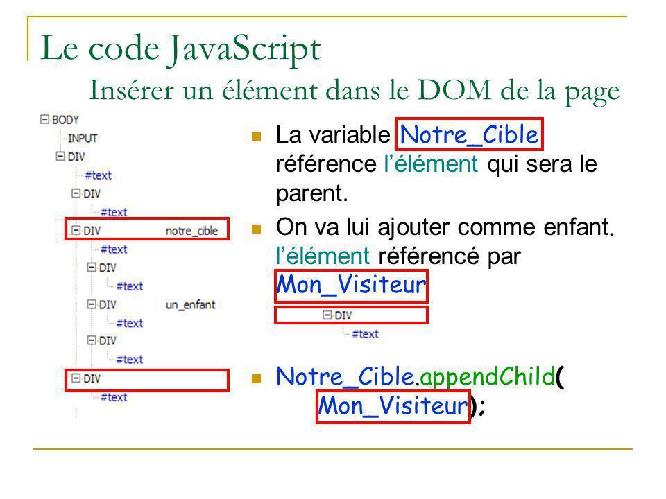 Le code JavaScript Insérer un élément dans le DOM de la page