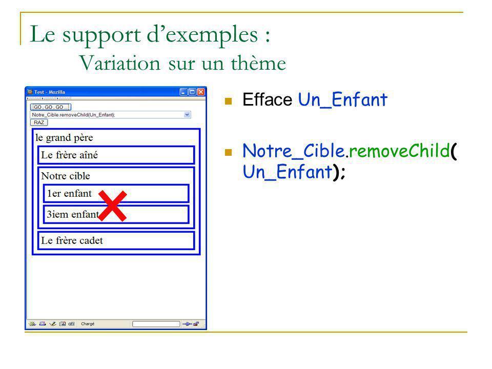 Le support d'exemples : Variation sur un thème
