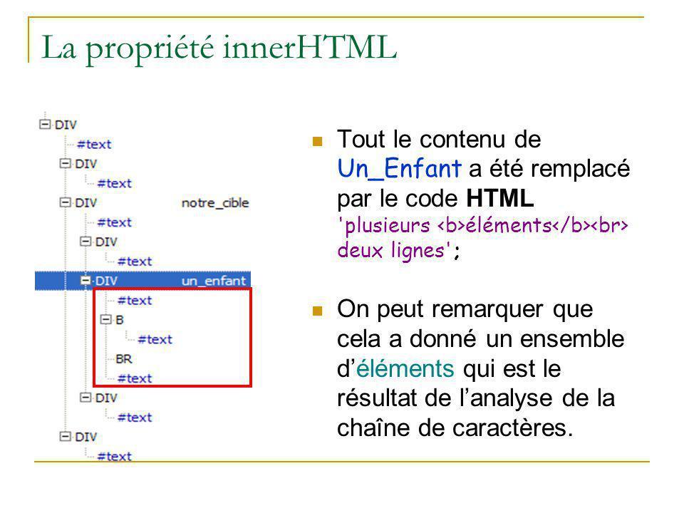 La propriété innerHTML