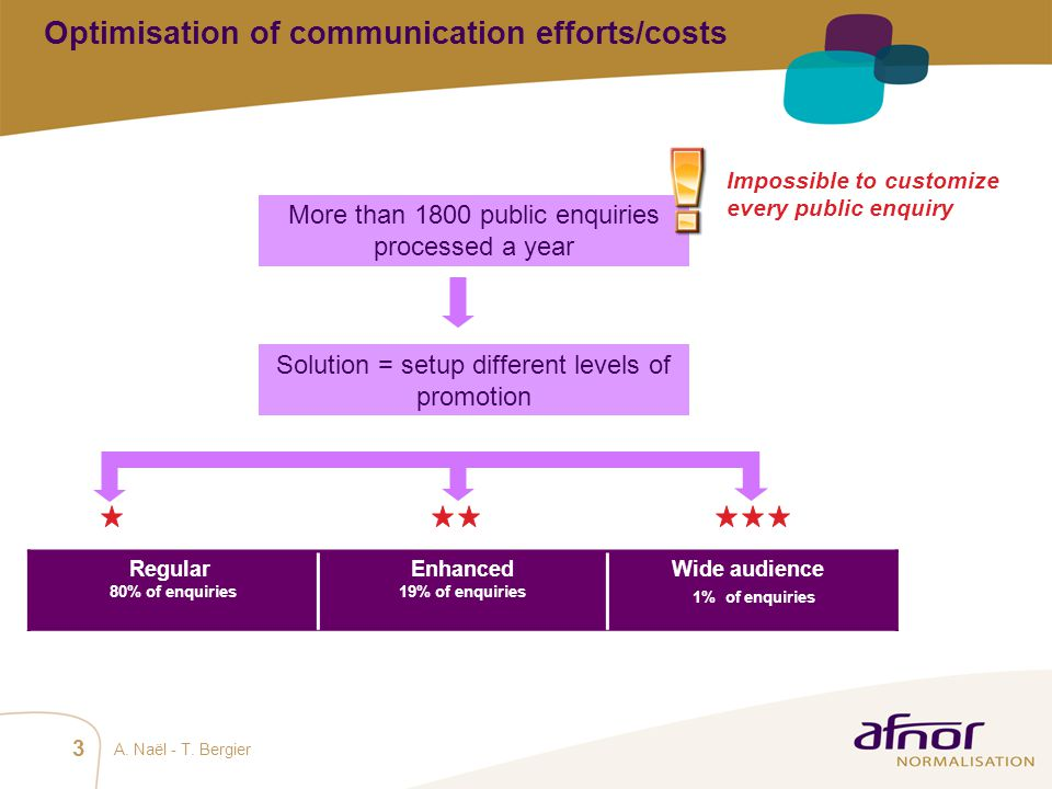 Optimisation of communication efforts/costs