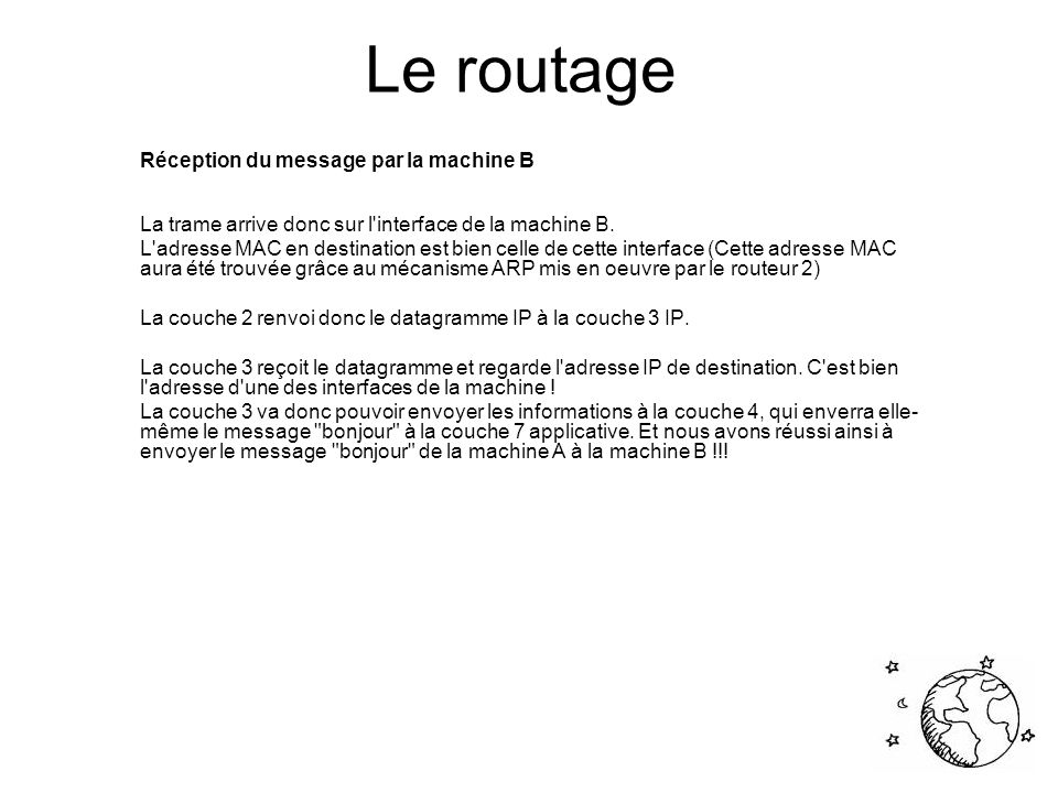 Le routage Réception du message par la machine B