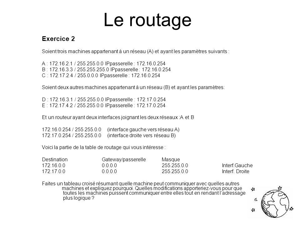 Le routage Exercice 2. Soient trois machines appartenant à un réseau (A) et ayant les paramètres suivants :