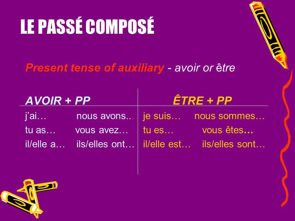LE PASSÉ COMPOSÉ Present tense of auxiliary - avoir or être