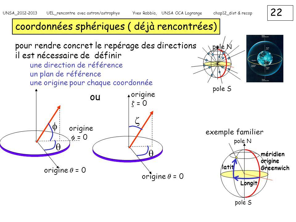 coordonnées sphériques ( déjà rencontrées)